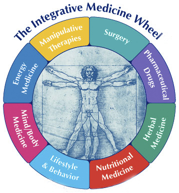 integrative-wheel