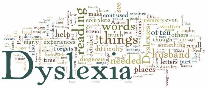 dyslexia-words